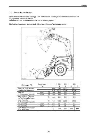 Hubkraft Berechnen : anhang 7 2 technische dat ~ Themetempest.com Abrechnung