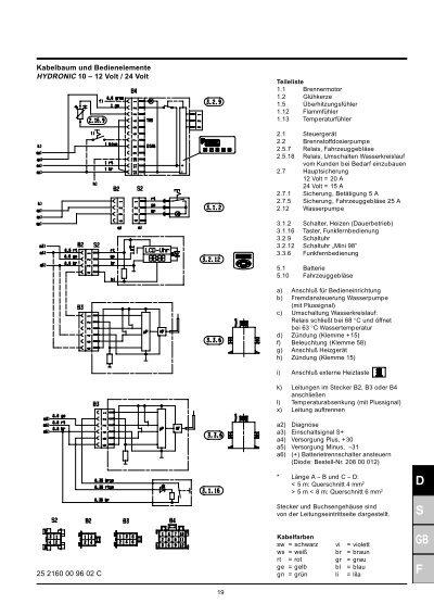 Atemberaubend 480 Volt Schaltplan Fotos - Elektrische ...