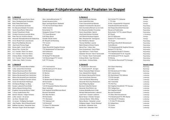 pdf romans de donald wandrei en francais