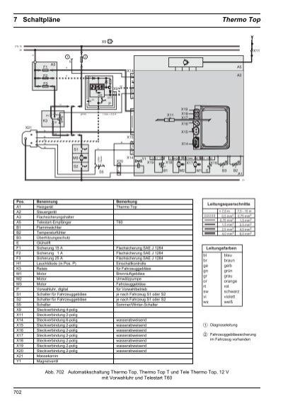 7 schaltpl ne th. Black Bedroom Furniture Sets. Home Design Ideas