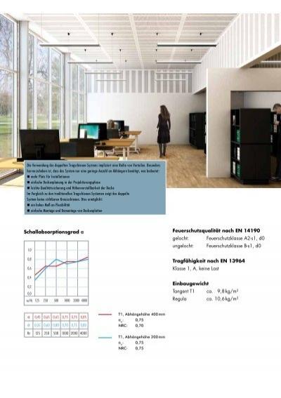 knauf. Black Bedroom Furniture Sets. Home Design Ideas