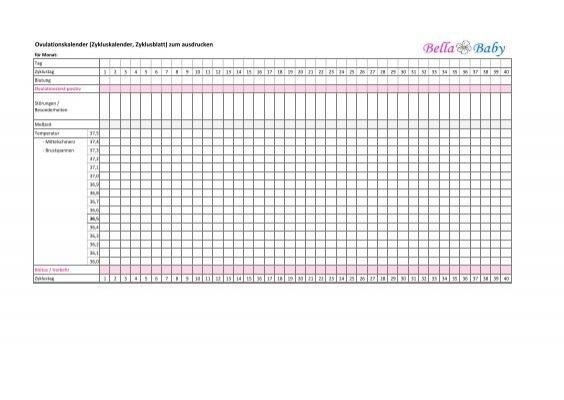 Zykluskalender Temperatur