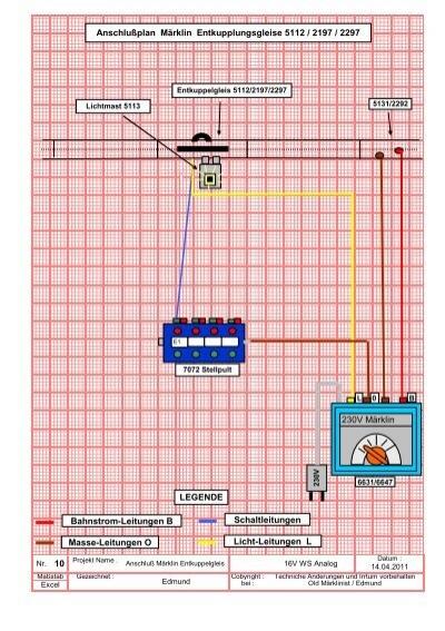 Märklin 5112 Entkupplungsgleis M-Gleis