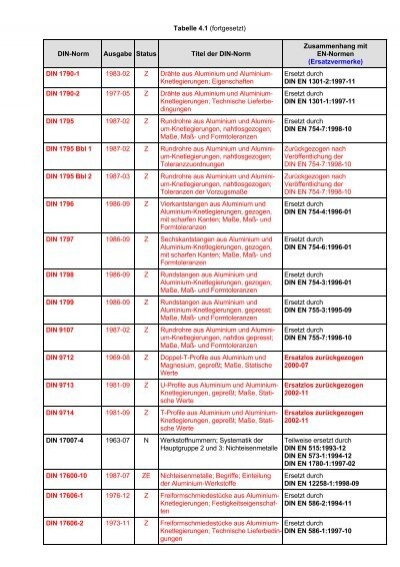 Tabelle 4 1 fortgesetzt for Din 18202 tabelle 3