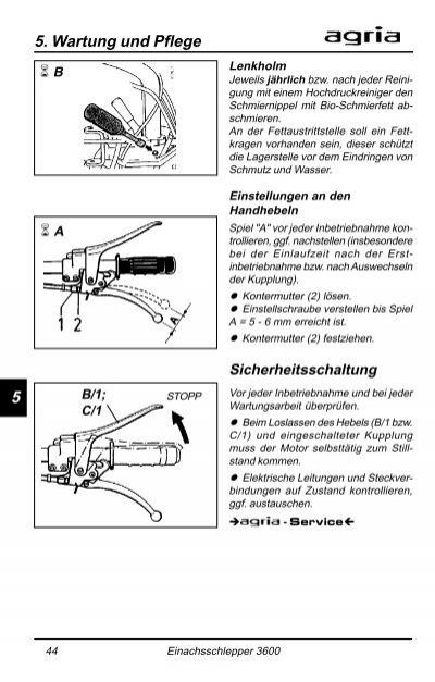 Ungewöhnlich Elektrische Leitung Nachstellen Galerie - Die Besten ...