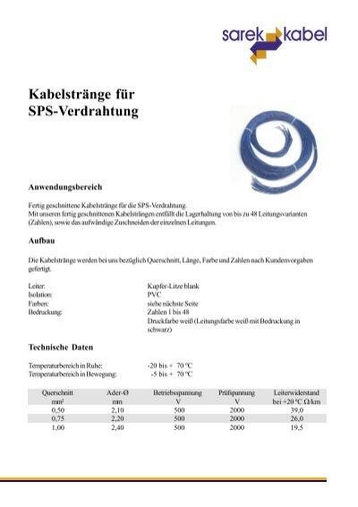 Kabelstränge für SPS-Verdrahtung