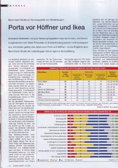 Porta Vor Höffner Und Lkea Ffi 3h Lacke