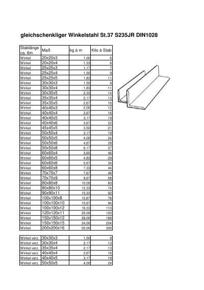 vierkantstahl t profil datenblatt gleichschenkliger. Black Bedroom Furniture Sets. Home Design Ideas