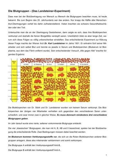 Großartig Punnett Platz Praxis 1 Arbeitsblatt Antworten Ideen ...