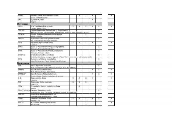 raskin depression rating scale pdf