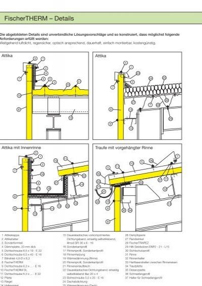 fischertherm. Black Bedroom Furniture Sets. Home Design Ideas