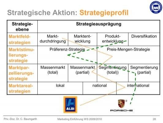 pdf konstellationspathologie und