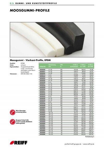 Kantenschutz schwarz kleine H/öhe 9,5 mm x Klemmbereich 3 mm.