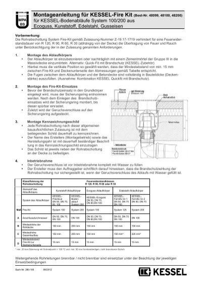 Montageanleitung für KESSEL-Fire Kit (Best-Nr. 48099, 48100, 48200)