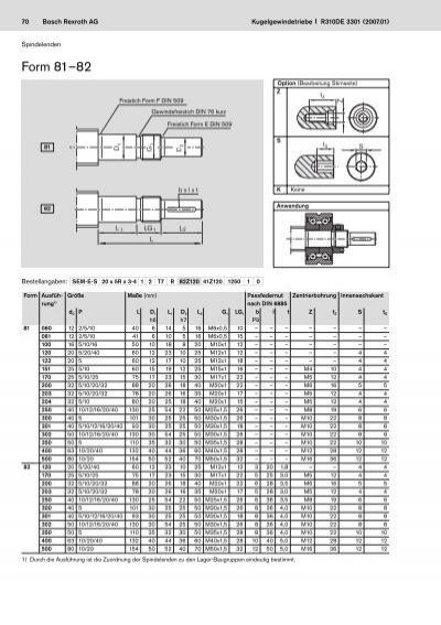 70 bosch rexroth ag spind. Black Bedroom Furniture Sets. Home Design Ideas