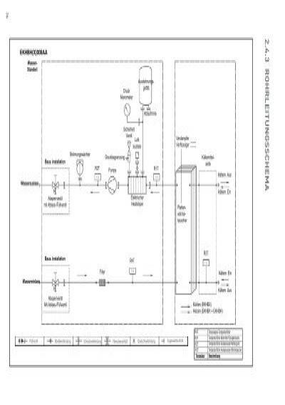 Beste Rohrleitungsschema Galerie - Elektrische ...