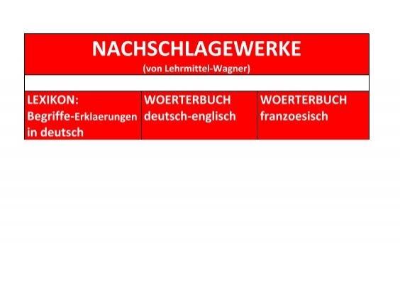 Woerterbuch technisches franzoesisch automobiltechnik kfz for Ubersetzung englisch deutsch text