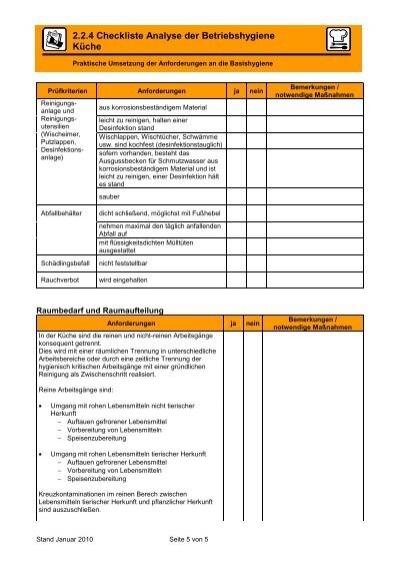 Hygiene Kuche Checkliste