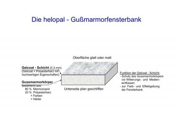 Gelcoat - Schicht - Polythal-Petrick Fensterbänke