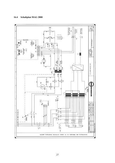 16.3 Geräteliste MAG 280
