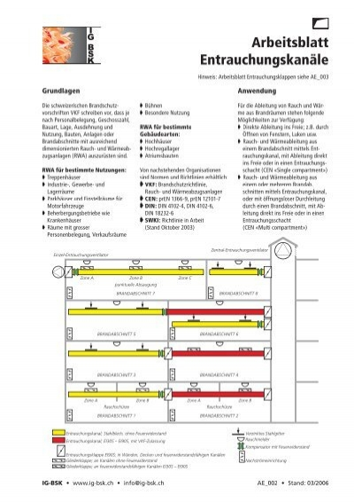 Entrauchungskanäle, Arbeitsblatt (PDF – 226 kb) - Belimo