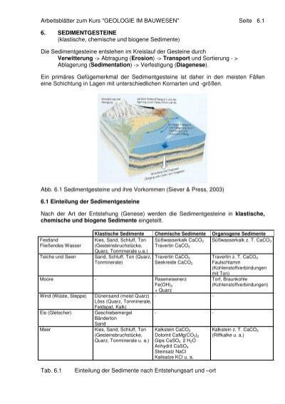 Sedimentgesteine - IBF