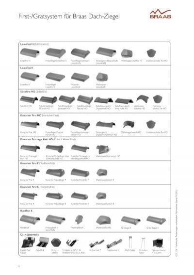 first gratsystem f r. Black Bedroom Furniture Sets. Home Design Ideas