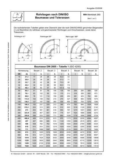 Ansi Tabelle Der Zeichensatz In Geograf Ibs Dbeln