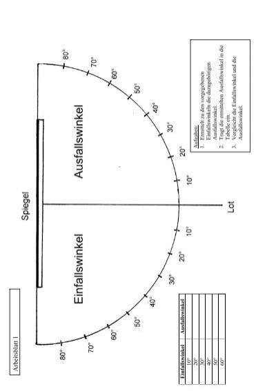 Großzügig Wellen Und Elektromagnetischen Spektrums Arbeitsblatt ...