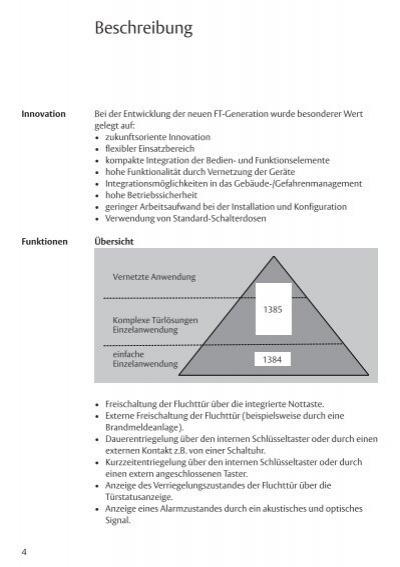 Innovation Funktionen 4 B