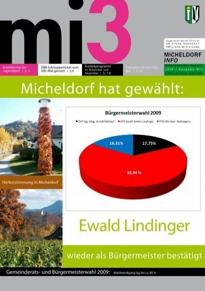 Kontaktanzeigen Micheldorf in Obersterreich | Locanto