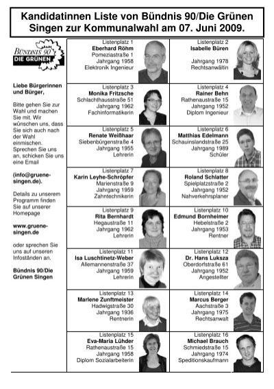 Liste von 90 s Pornostars