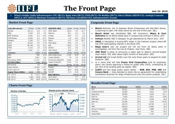 The Front Page Moneycontrol Com