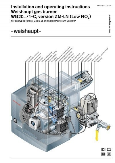 Weishaupt Burner Troubleshooting manual on