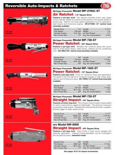 """1-3//4/"""" bolt X 6-1//2/"""" long 12 TPi Grade 5   2-7//8/"""" hex minor surface rust"""