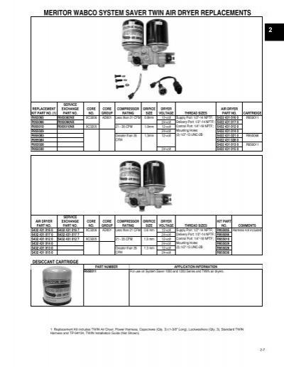 Meritor Wabco Parts : Meritor wabco