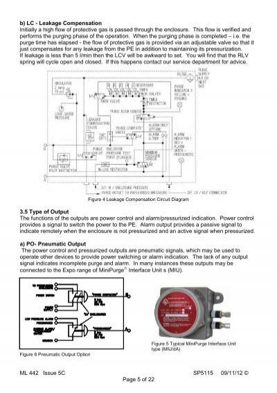 3 2 relief valve rlv th rh yumpu com