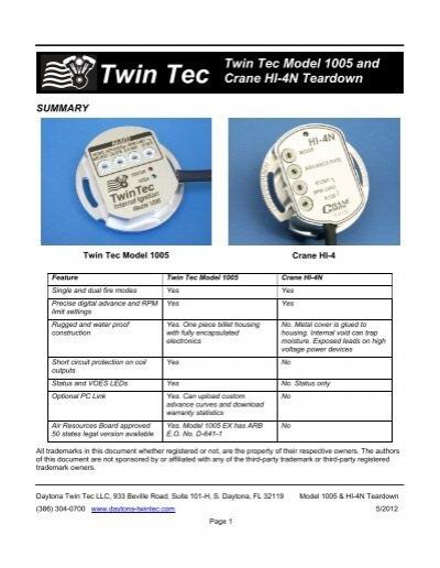 10641010 single fire coil instructions daytona twin tec daytona twin tec wiring diagram at crackthecode.co