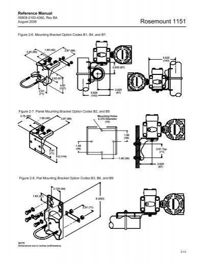 Suzuki gz 150a manual