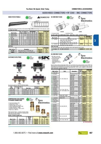 BNC Twist-on Connector RG58//142//400,LMR195  Coax//Coaxial Antenna cable End 10