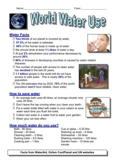 Soeppan 10 Liter Action.Water Facts How To Save Water How Much Water Do You Use