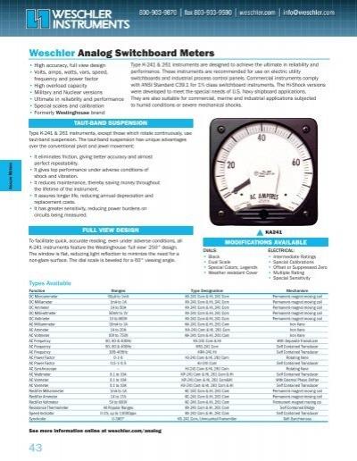 0-300v DC panel mount analog meter Modutec Jewell Instruments