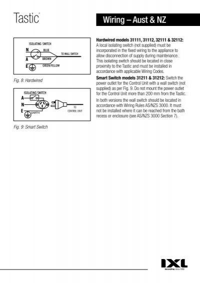 Ixl Tastic Wiring Diagram : Ixl tastic wiring diagram and schematics