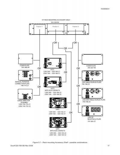 uats ugts installation rh yumpu com abb ats021 wiring diagram Light Switch Wiring Diagram