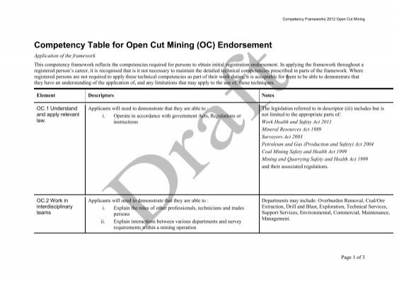 Competency Table For Open Cut Mining OC Endorsement - Open table oc
