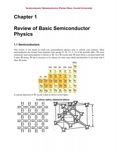 Chapter 1 Review of Basic Semiconductor Physics - courses