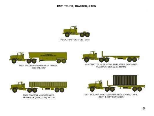HEMTT, M985E1 Cargo Heavy Truck, Controls and Equipment, Operators