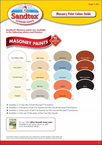 Masonry Paint Sandtex