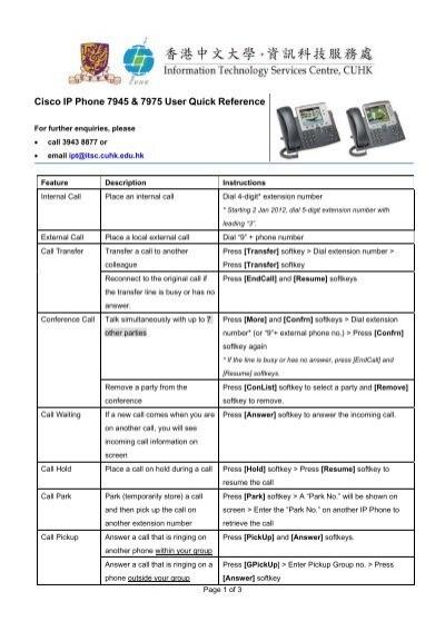 Cisco Ip Phone 7945 7975 User Quick The Chinese University Of
