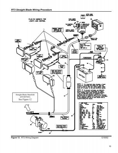 rt3 boss plow wiring diagram rt3 straight blade wiring